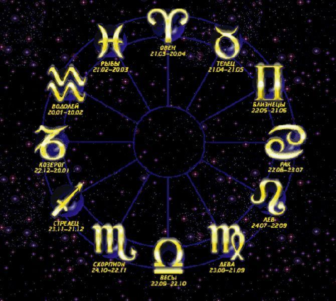 Астрологические рекомендации для успеха в работе на 2018 год